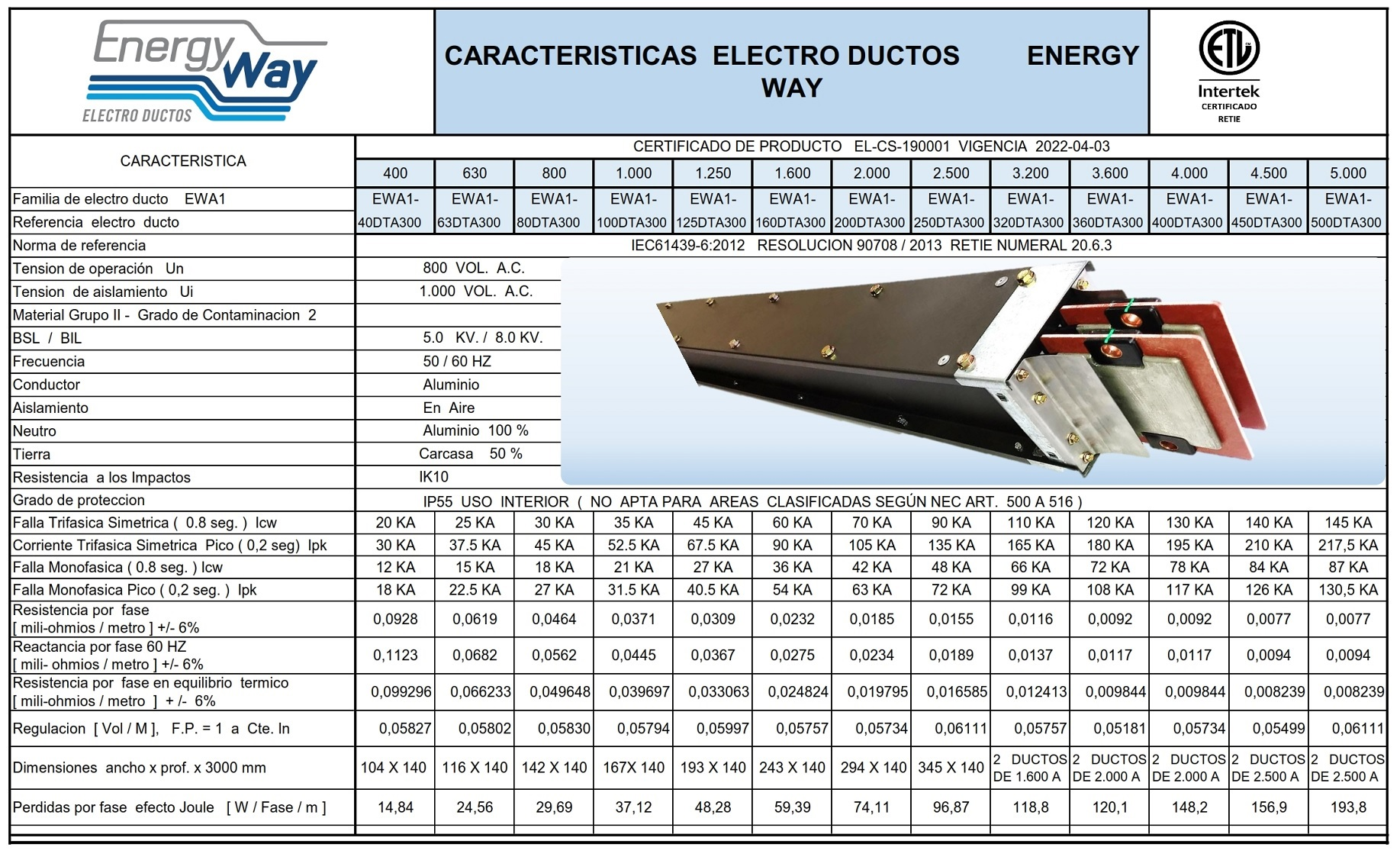 CARACTERISTICAS ELECTRO DUCTO ENERGY WAY MAY 2020- 5000A-1